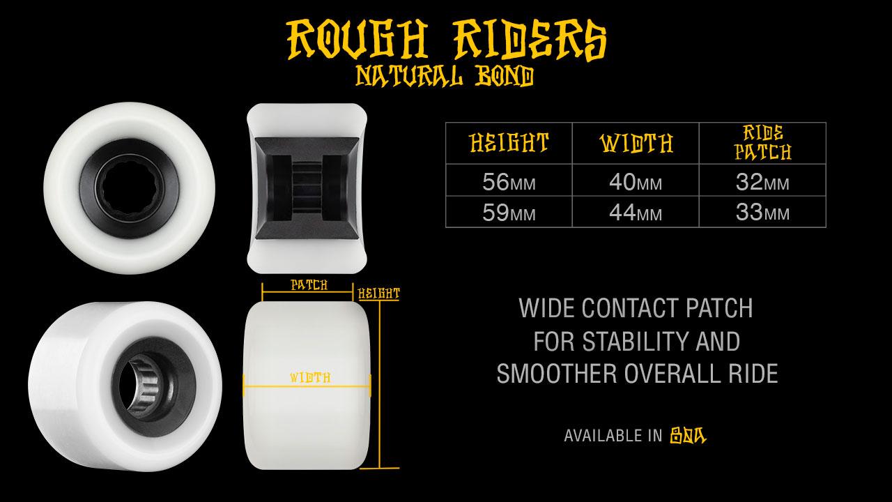 BONES Wheels AFT Rough Rider Wheels
